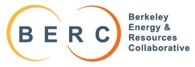 2011 BERC Energy Symposium (SOLD OUT)