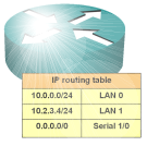 Cloud Computing Networking: Under the Hood