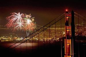 75th Anniversary of the Golden Gate Bridge Fireworks...