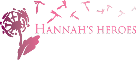 """Hannah's Heroes 4th Annual """"Merrywisher"""" Golf..."""