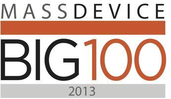 MassDevice Big 100 East: News makers & Game changers