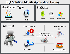 Mobile Application Testing Boot Camp – 2 day class 16...