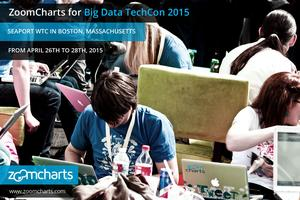 ZoomCharts for Big Data TechCon 2015 @ Seaport World Trade Center | New York | MA | United States