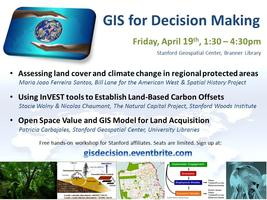 GIS for Decision Making