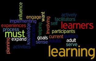 The Trick to Making it Stick - How to Make Learning...