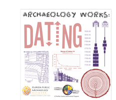 Archaeology Works:  Dating