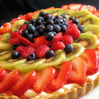 Build Your Own Fruit Tart