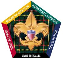 Central Massachusetts Wood Badge (N1-254-14)...