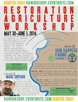 Restoration Agriculture Workshop