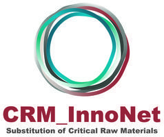 Substitution of Critical Raw Materials - Importance...