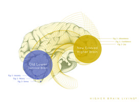 Change your Brain Physiology and Change your Life!