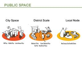 Technology in the Public Realm – The potential of new small...