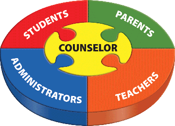 join us! first year high school counselor workshop when: august 31, Cephalic Vein