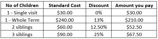 Term 3 discount table