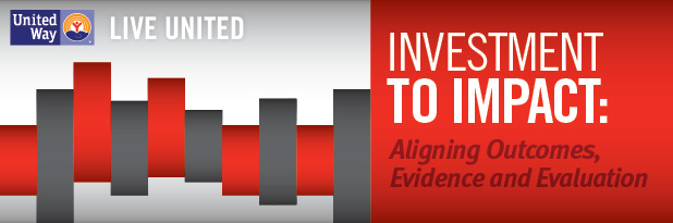 Investment to Impact Forum Banner