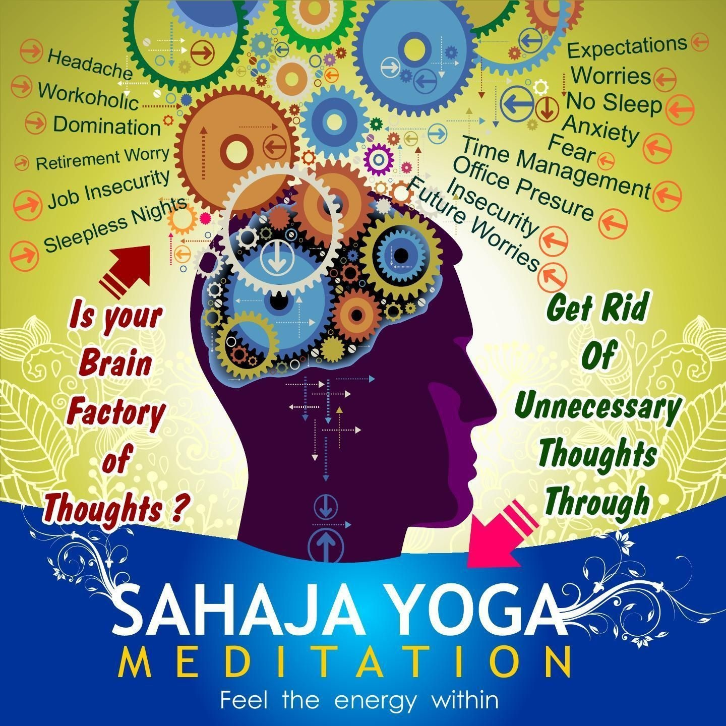 Benefits of Sahaja Yoga Meditation