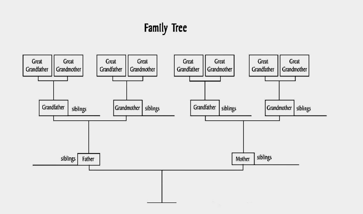diagram of a family tree chart 28 images 6 best images