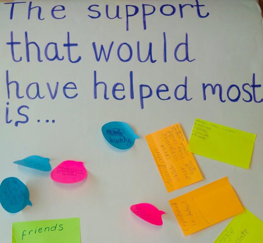 Focus group feedback post-it board