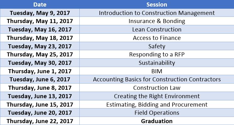 Turner Workshop Schedule