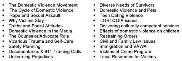 YWCA Monterey County 40-Hour Domestic Violence Training Program ...