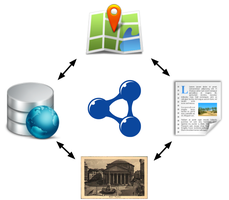Linking Open Data: the Pelagios ontology workshop
