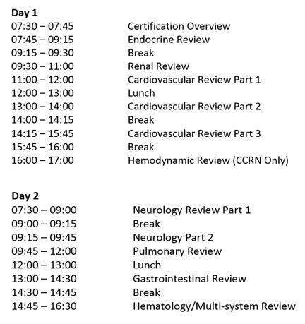 ccrn 2day agenda