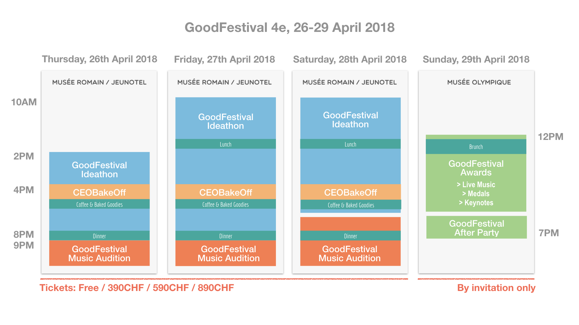 Program GoodFestival 4e