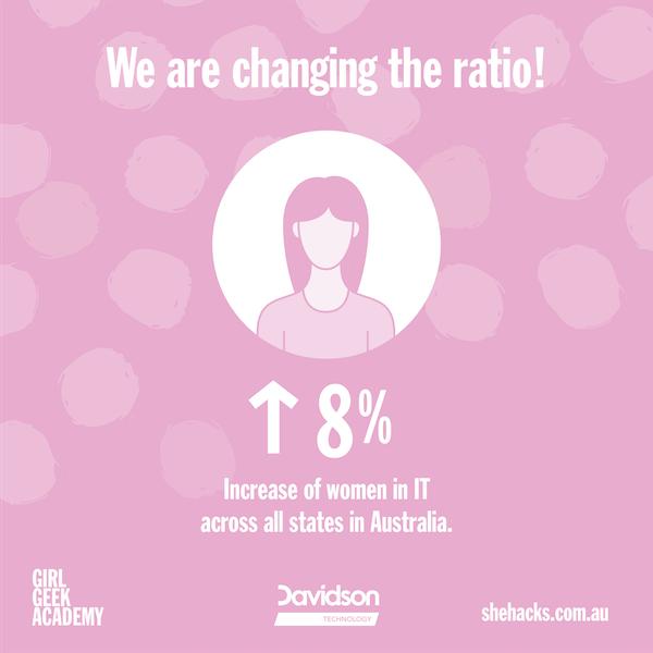 Davidsons statistic 2