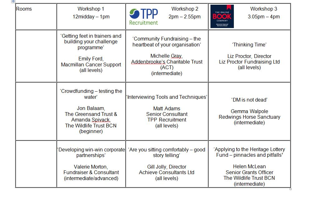 2016 Conference Workshop Programme