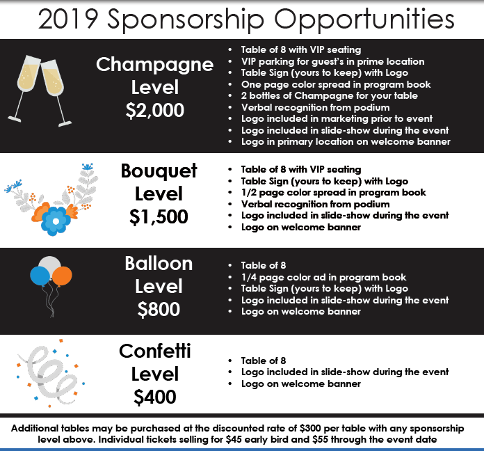 PDF Of available sponsorship levels