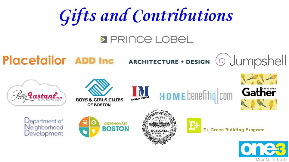Gifts and Contributions