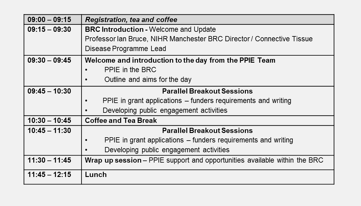 PPIE programme