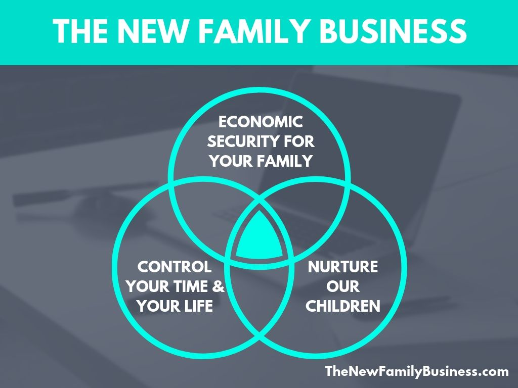 The New Family Business