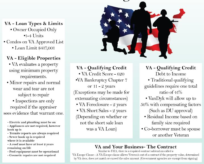 VA LOANS - SERVING THOSE THAT SERVED Tickets, Multiple ...