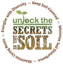 VA Soil Health Coalition