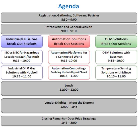 OKC Agenda
