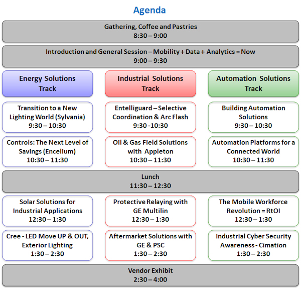 Solutions Day Agenda