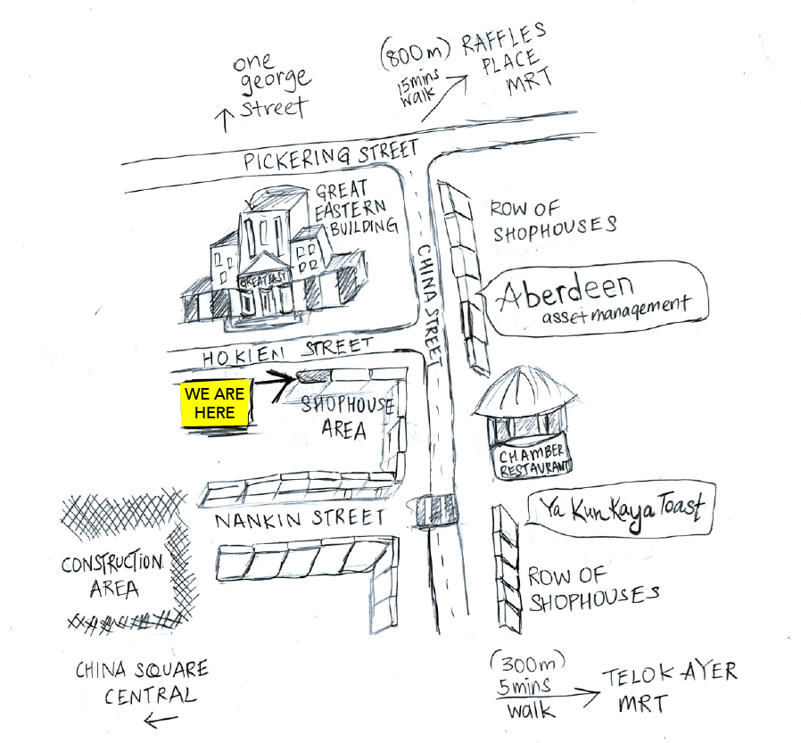 map to gsc office 2