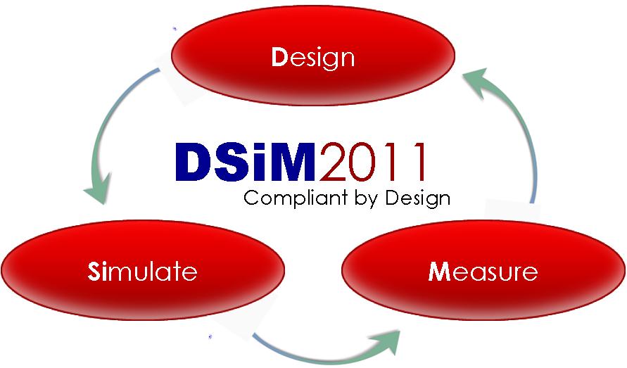 DSiM2011 Logo