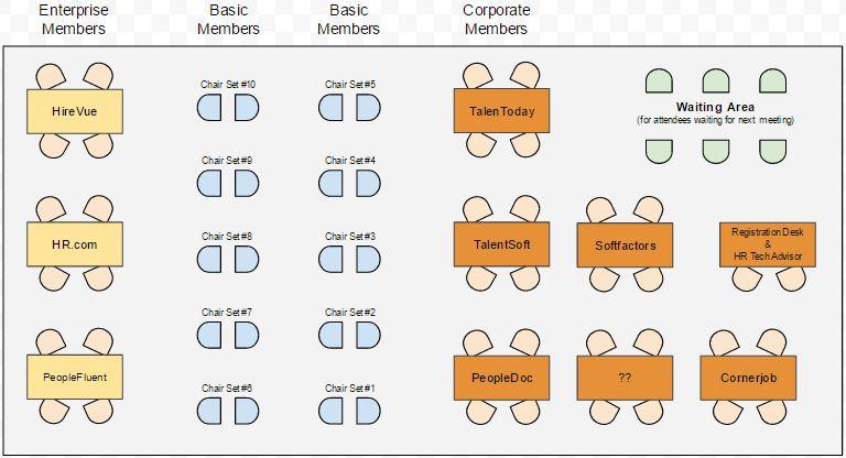 Floor plan for Paris Region Enterprises