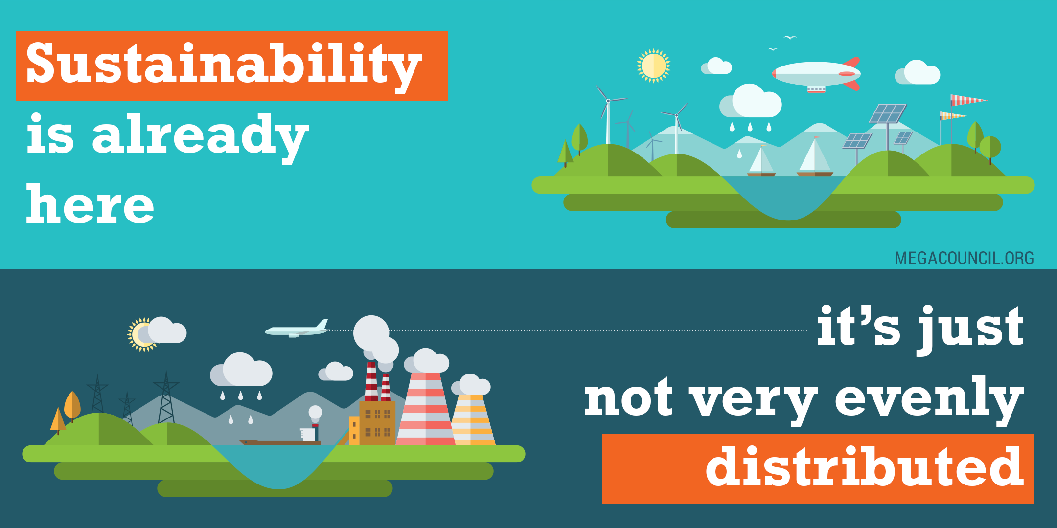 Sustainability is already here -- it's just not very evenly distributed.