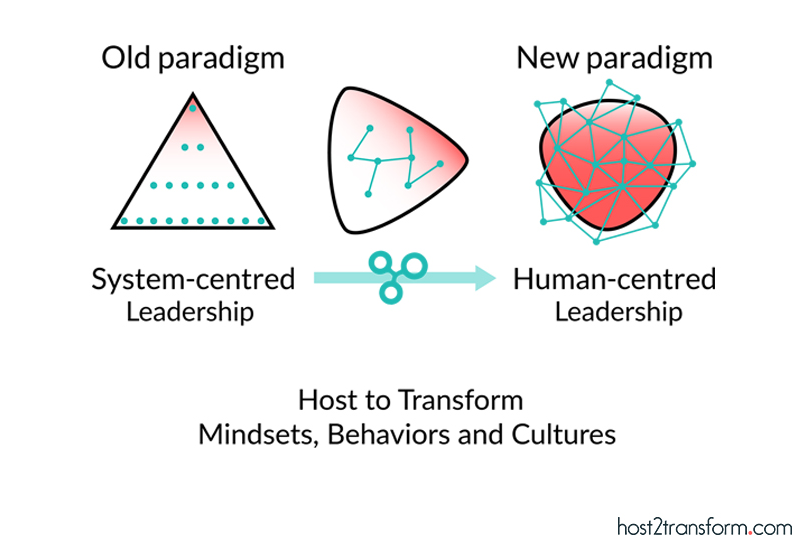 Next Level Leadership Development Shifting the Paradigm