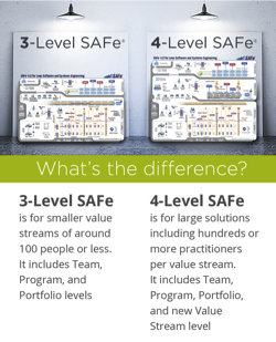 Scaled Agile Framework SAFe 4.0 Level Choice - 3 or 4