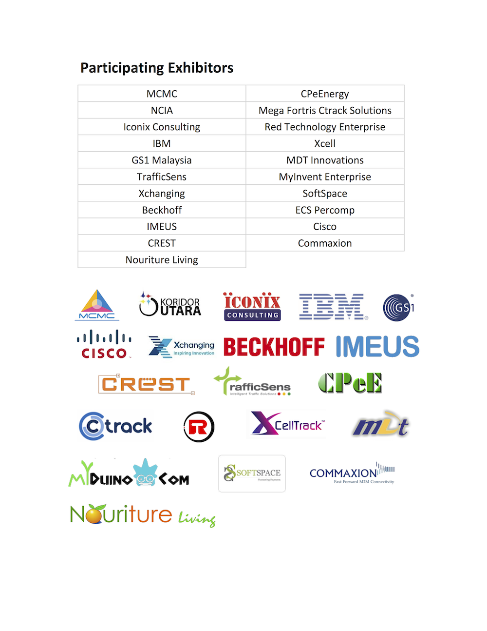 Connected Communities and Internet of Things Exhibitors