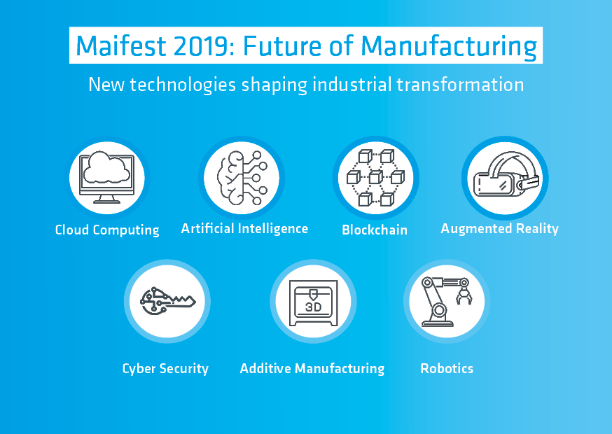 New technologies shaping industrial transformation
