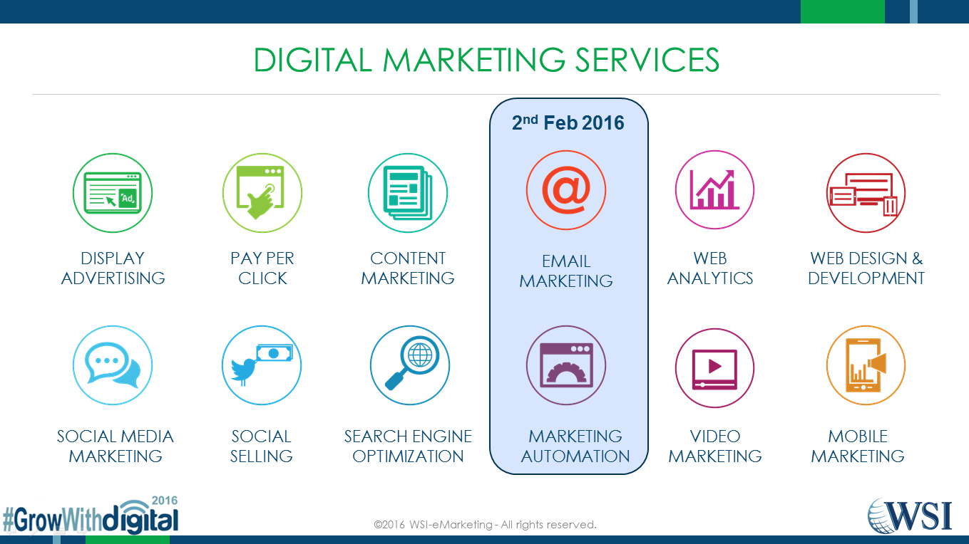 Digital Marketing Subjects