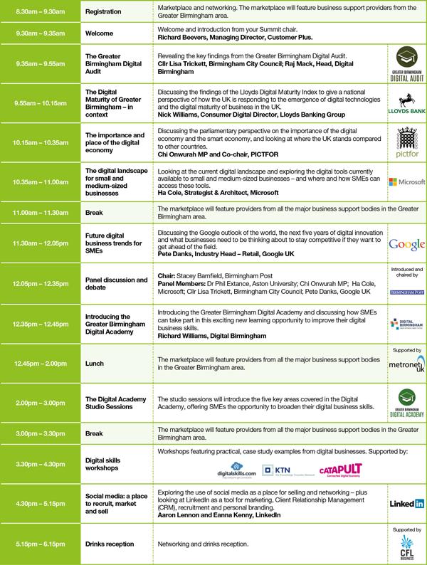 Greater Birmingham Digital Summit Programme