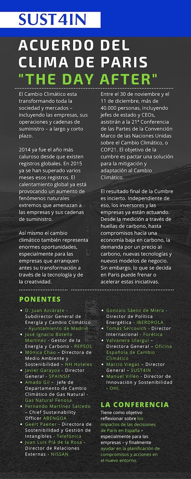 CONFERENCIA CAMBIO CLIMATICO PARIS 2015 COP21