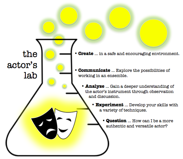 the actor's lab beaker logo2