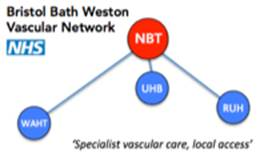 Bristol Bath Weston Vascular Network